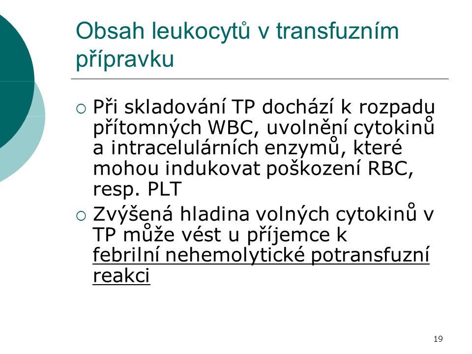 19 Obsah leukocytů v transfuzním přípravku  Při skladování TP dochází k rozpadu přítomných WBC, uvolnění cytokinů a intracelulárních enzymů, které mohou indukovat poškození RBC, resp.
