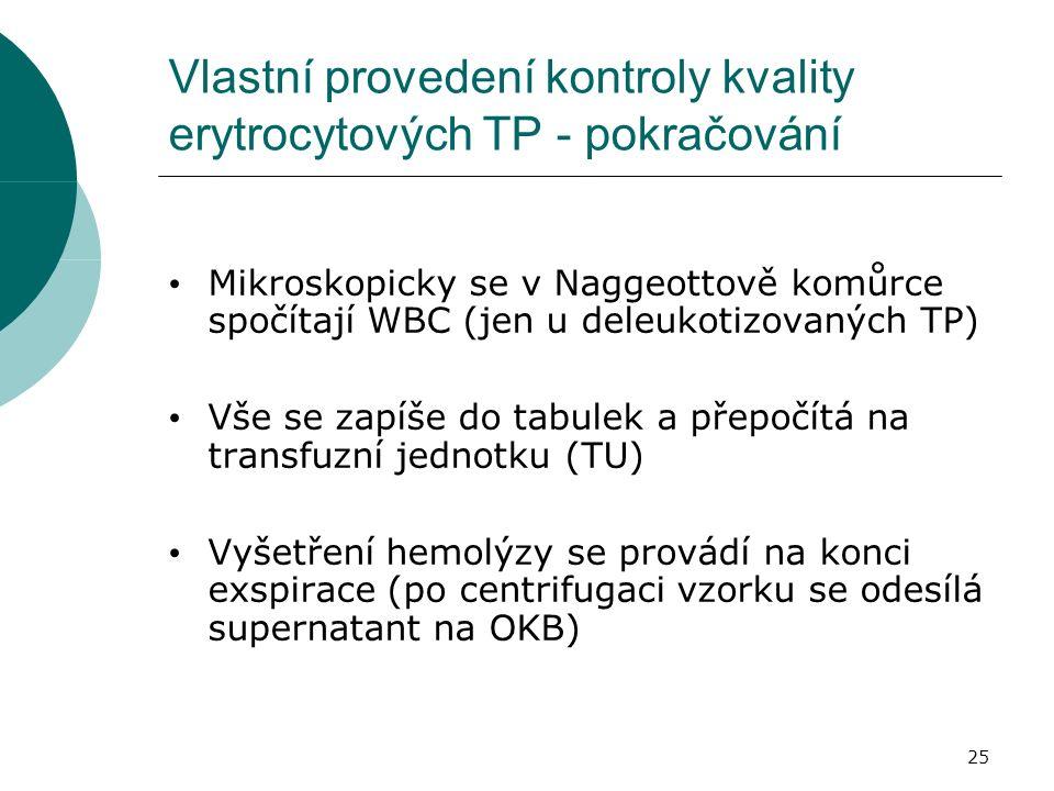 25 Vlastní provedení kontroly kvality erytrocytových TP - pokračování Mikroskopicky se v Naggeottově komůrce spočítají WBC (jen u deleukotizovaných TP) Vše se zapíše do tabulek a přepočítá na transfuzní jednotku (TU) Vyšetření hemolýzy se provádí na konci exspirace (po centrifugaci vzorku se odesílá supernatant na OKB)
