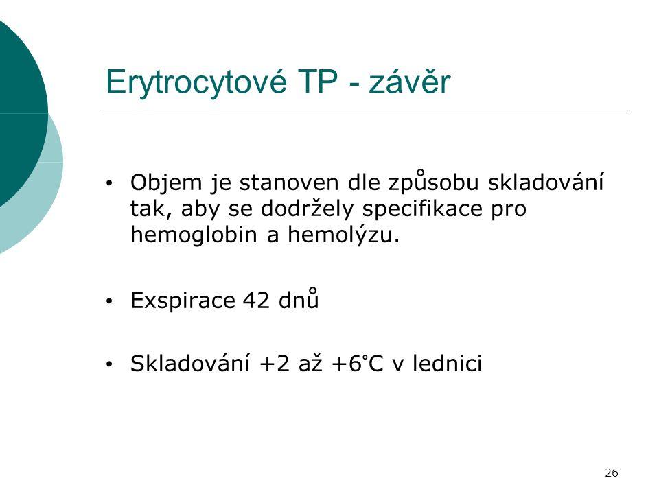 26 Erytrocytové TP - závěr Objem je stanoven dle způsobu skladování tak, aby se dodržely specifikace pro hemoglobin a hemolýzu.