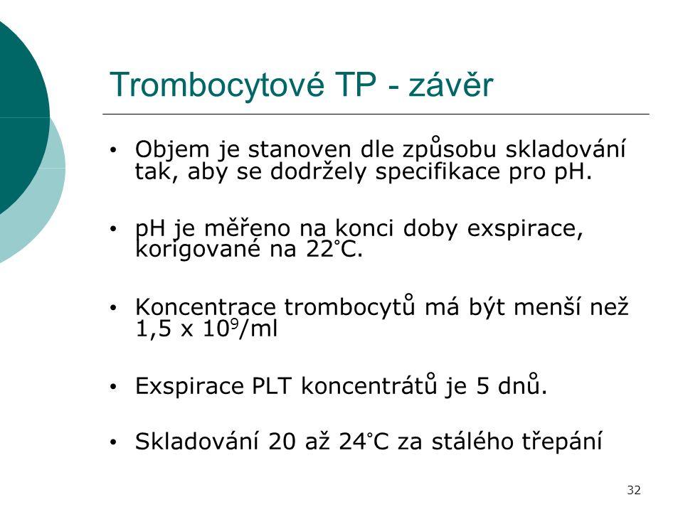 32 Trombocytové TP - závěr Objem je stanoven dle způsobu skladování tak, aby se dodržely specifikace pro pH.