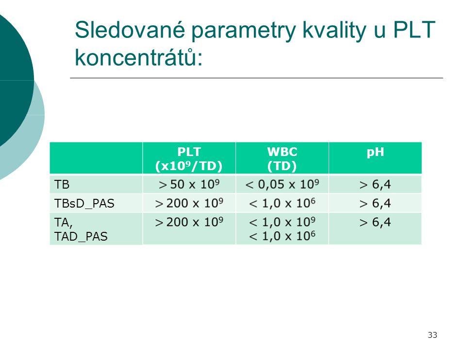 Sledované parametry kvality u PLT koncentrátů: PLT (x10 9 /TD) WBC (TD) pH TB TBsD_PAS TA, TAD_PAS 33
