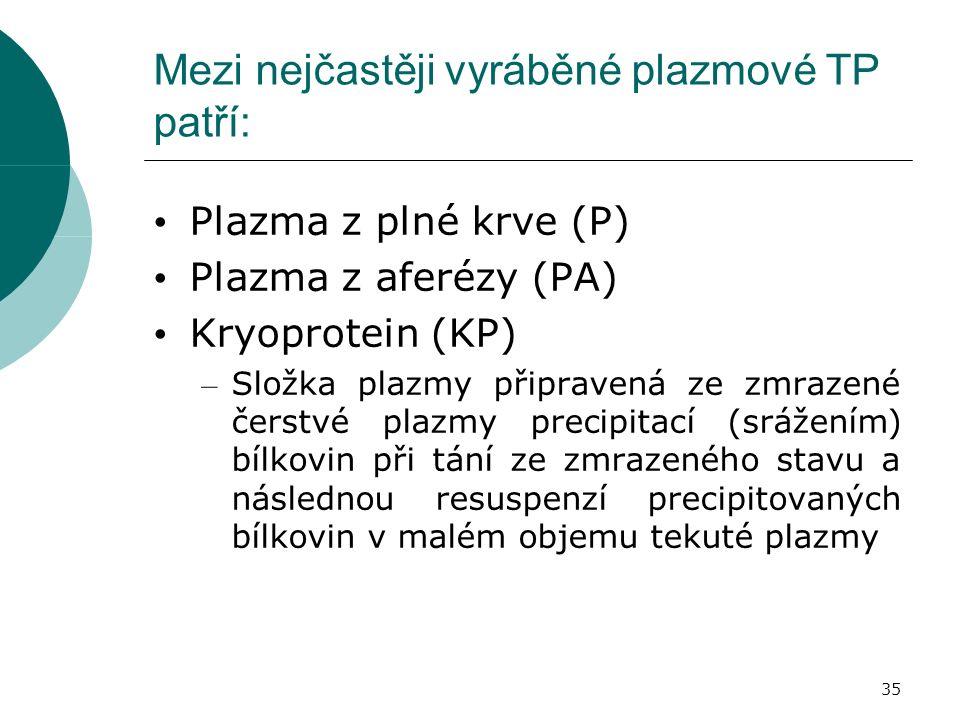 35 Mezi nejčastěji vyráběné plazmové TP patří: Plazma z plné krve (P) Plazma z aferézy (PA) Kryoprotein (KP) – Složka plazmy připravená ze zmrazené čerstvé plazmy precipitací (srážením) bílkovin při tání ze zmrazeného stavu a následnou resuspenzí precipitovaných bílkovin v malém objemu tekuté plazmy