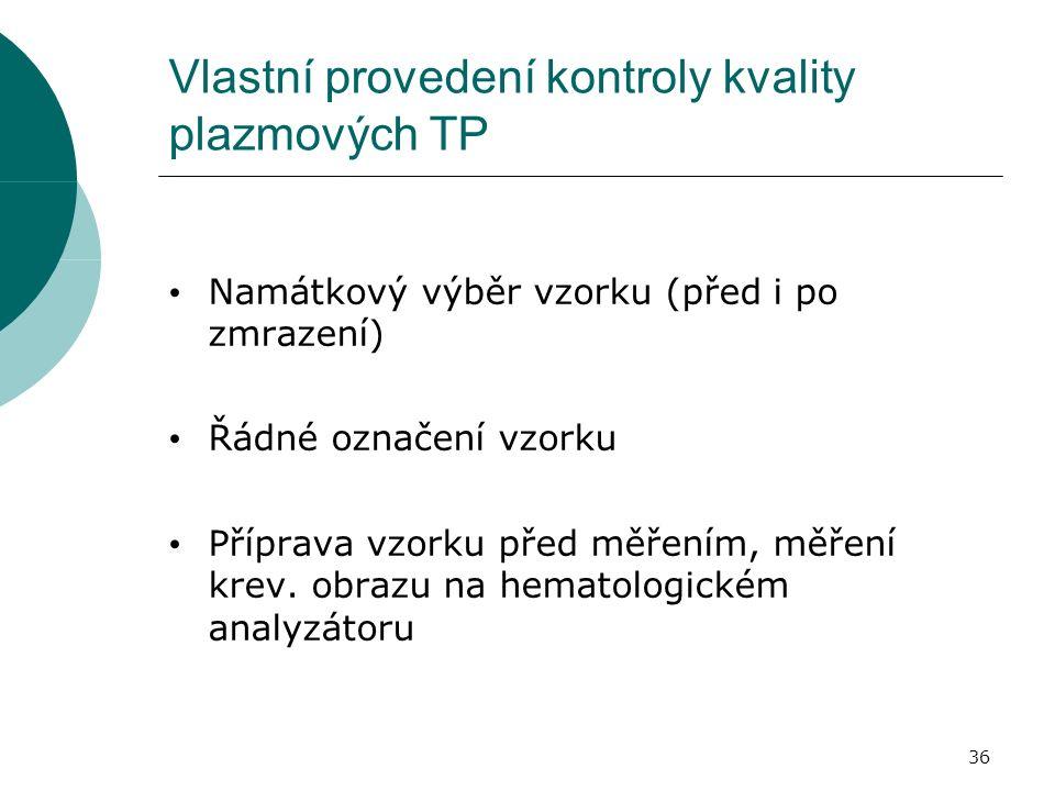36 Vlastní provedení kontroly kvality plazmových TP Namátkový výběr vzorku (před i po zmrazení) Řádné označení vzorku Příprava vzorku před měřením, měření krev.