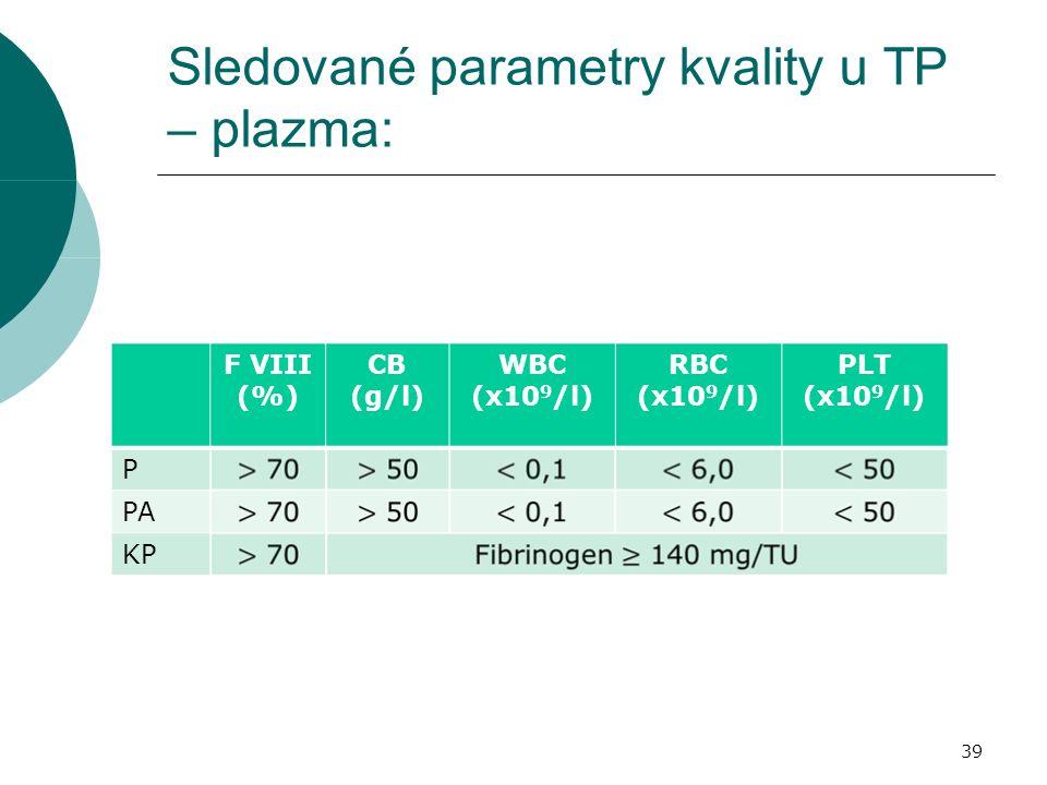 Sledované parametry kvality u TP – plazma: F VIII (%) CB (g/l) WBC (x10 9 /l) RBC (x10 9 /l) PLT (x10 9 /l) P PA KP 39