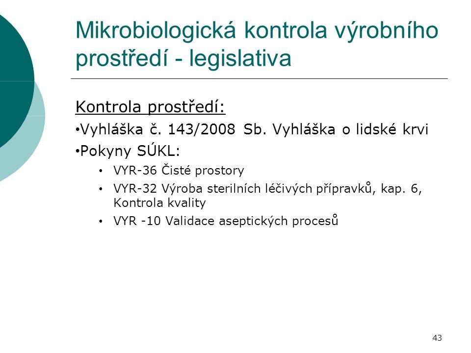 Mikrobiologická kontrola výrobního prostředí - legislativa Kontrola prostředí: Vyhláška č.