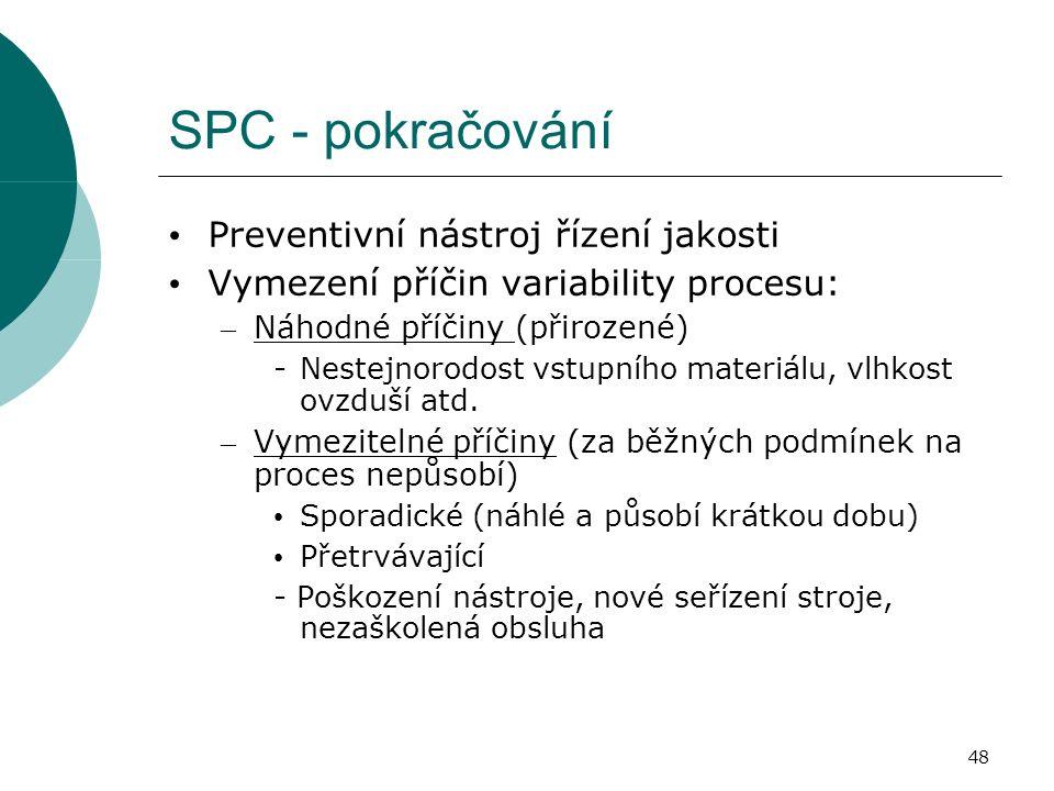 SPC - pokračování Preventivní nástroj řízení jakosti Vymezení příčin variability procesu: – Náhodné příčiny (přirozené) - Nestejnorodost vstupního materiálu, vlhkost ovzduší atd.