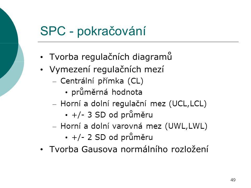 SPC - pokračování Tvorba regulačních diagramů Vymezení regulačních mezí – Centrální přímka (CL) průměrná hodnota – Horní a dolní regulační mez (UCL,LCL) +/- 3 SD od průměru – Horní a dolní varovná mez (UWL,LWL) +/- 2 SD od průměru Tvorba Gausova normálního rozložení 49