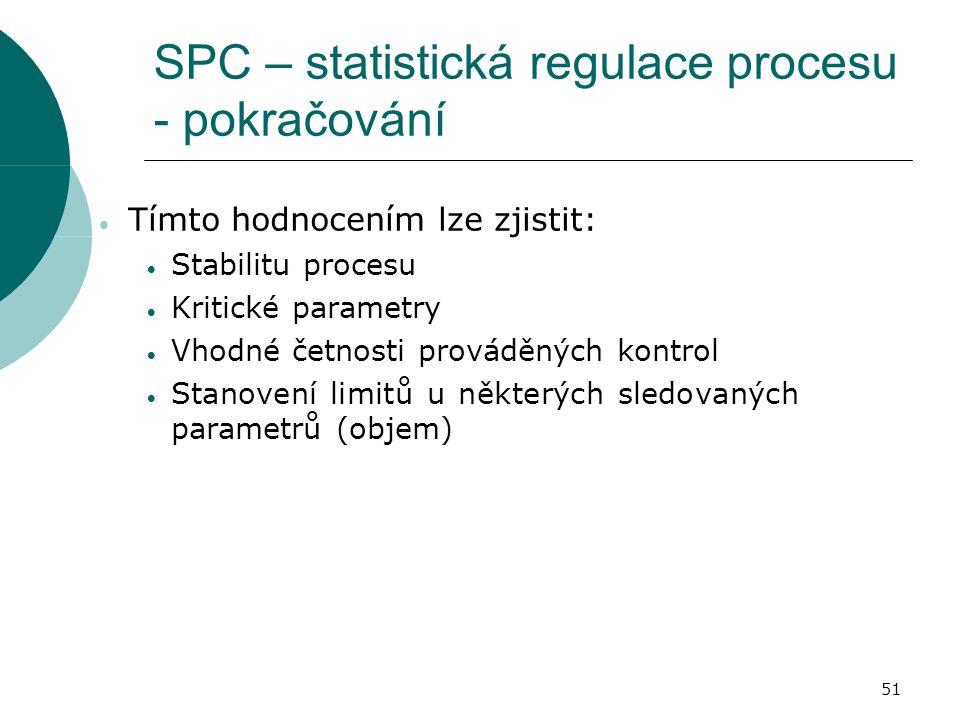 51 SPC – statistická regulace procesu - pokračování  Tímto hodnocením lze zjistit:  Stabilitu procesu  Kritické parametry  Vhodné četnosti prováděných kontrol  Stanovení limitů u některých sledovaných parametrů (objem)