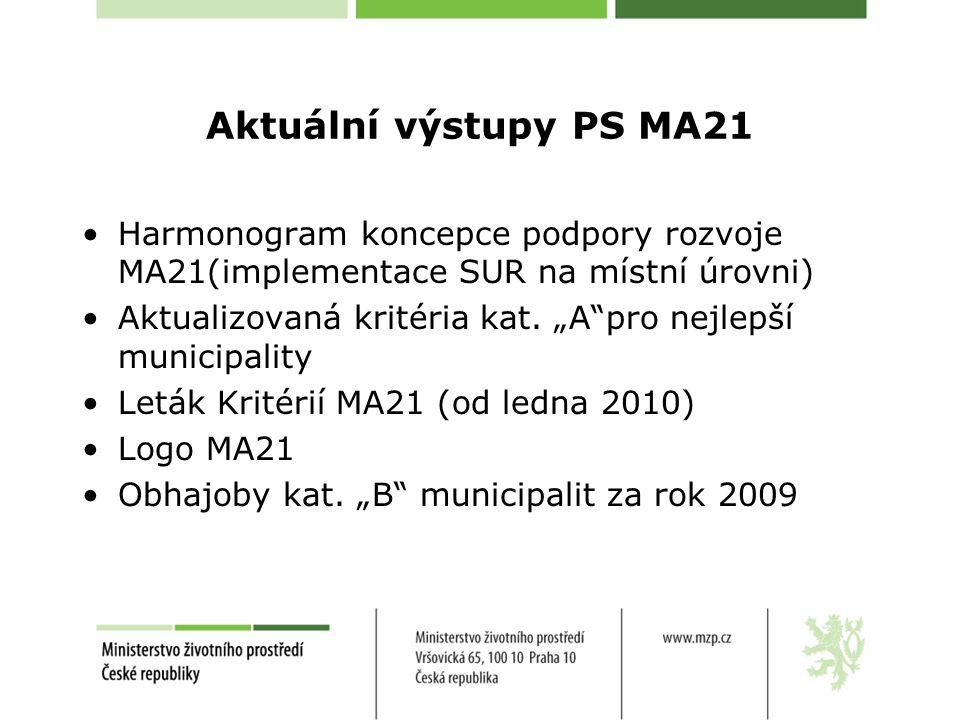 Aktuální výstupy PS MA21 Harmonogram koncepce podpory rozvoje MA21(implementace SUR na místní úrovni) Aktualizovaná kritéria kat.