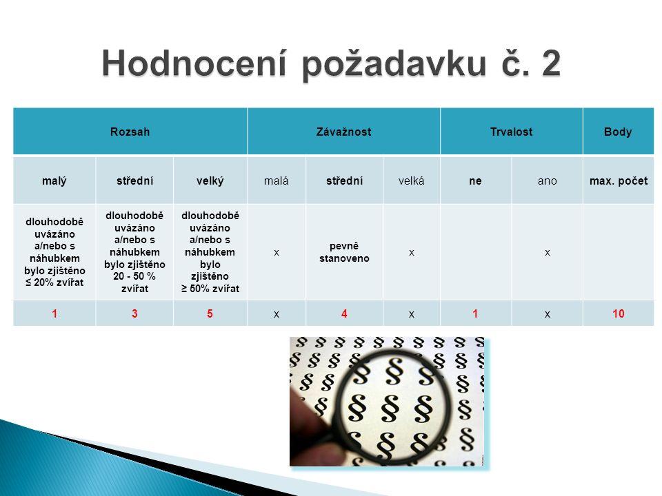 Legislativa EU  článek 3 odst.1 směrnice Rady 2008/119/ES Legislativa ČR  § 2 odst.