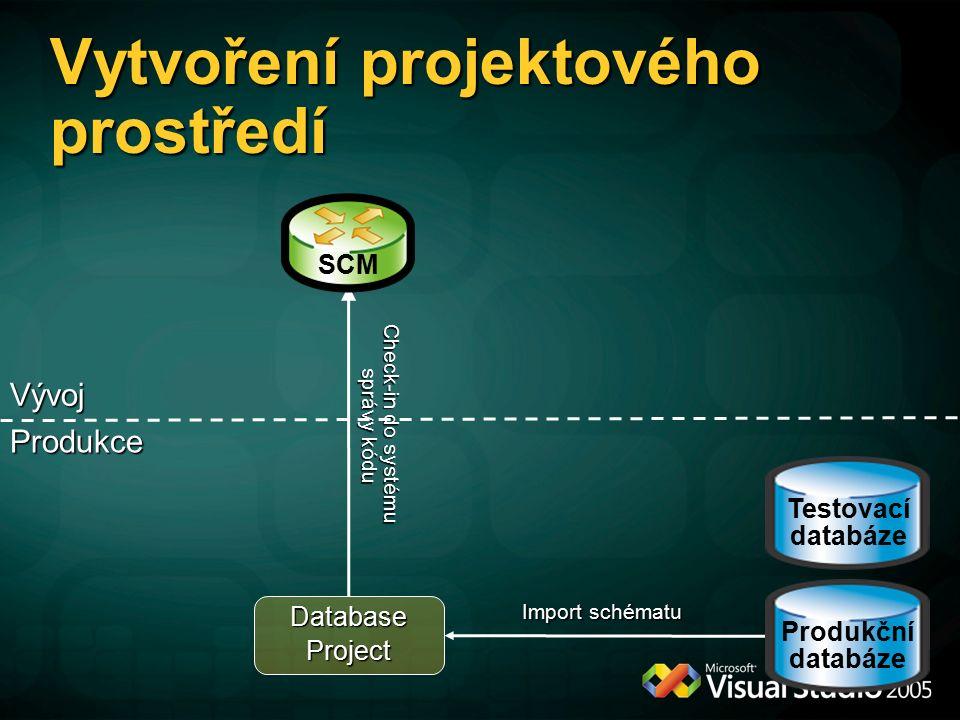 Vytvoření projektového prostředí DatabaseProject Import schématu Produkce Check-in do systému správy kódu Vývoj Produkční databáze Testovací databáze SCM