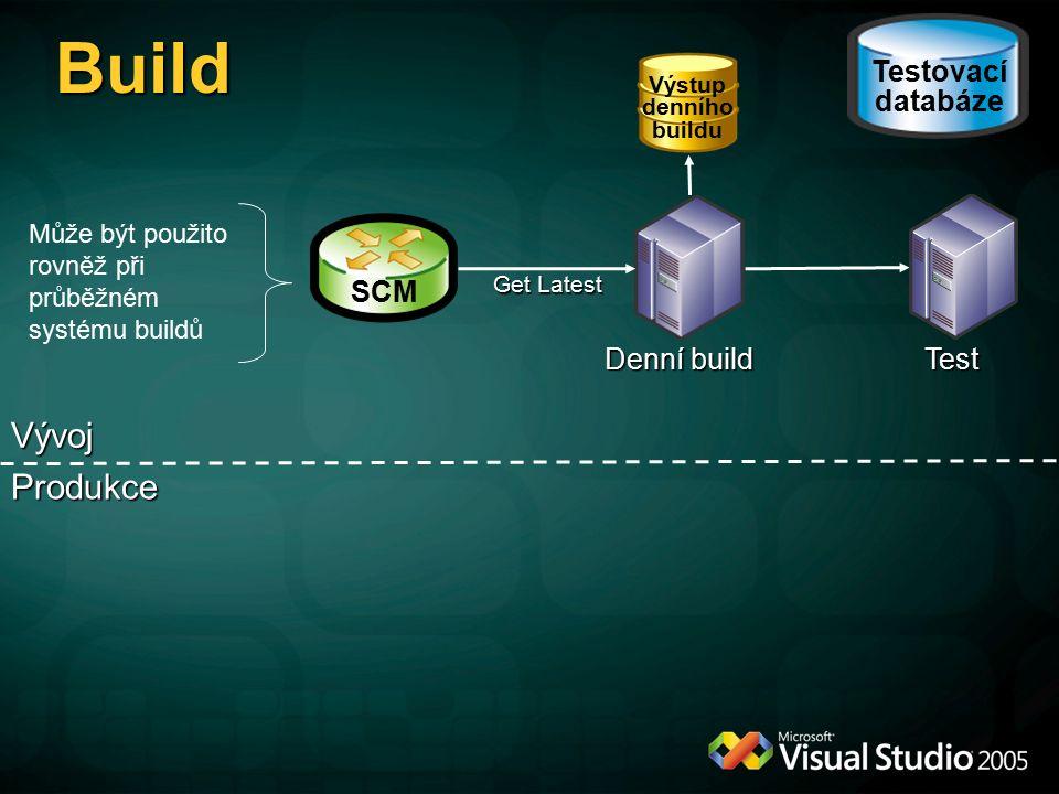 Build SCM Denní build Test Get Latest Testovací databáze Výstup denního buildu Může být použito rovněž při průběžném systému buildů Produkce Vývoj