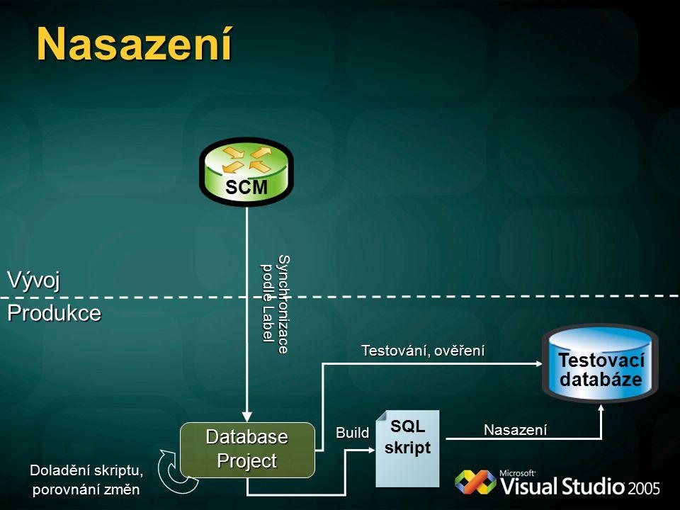 Nasazení DatabaseProject Synchronizace podle Label SCM SQL skript Build Nasazení Doladění skriptu, porovnání změn Testování, ověření Produkce Vývoj Testovací databáze