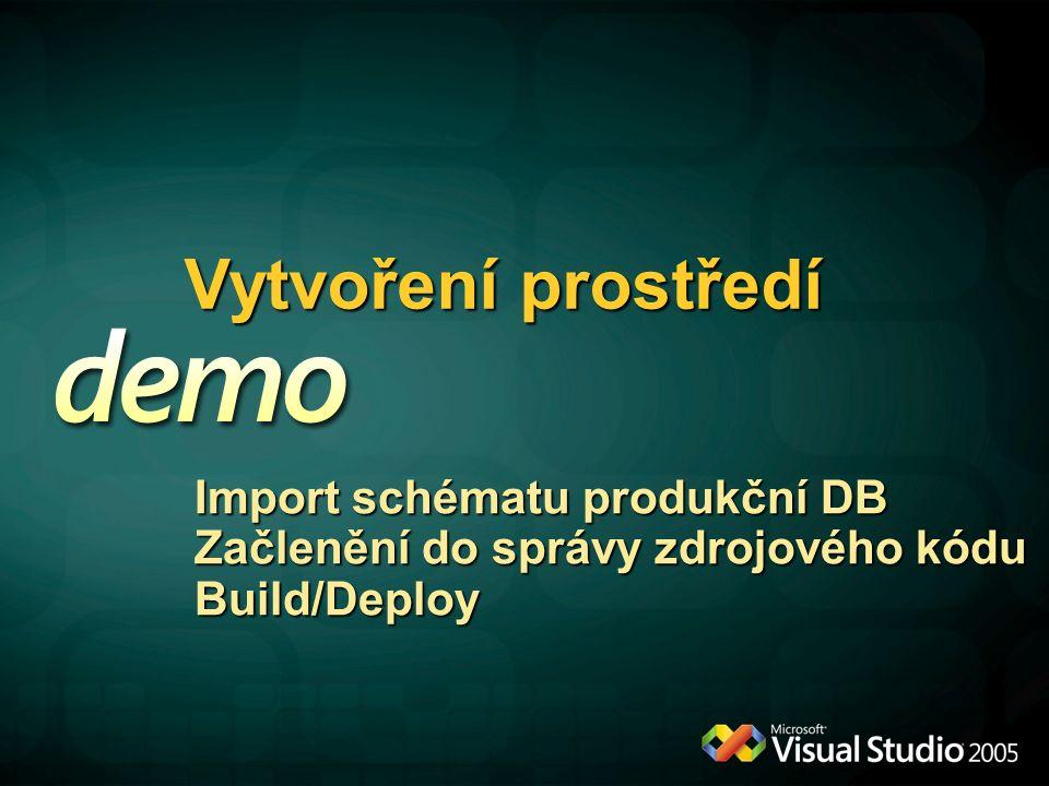 Vytvoření prostředí Import schématu produkční DB Začlenění do správy zdrojového kódu Build/Deploy