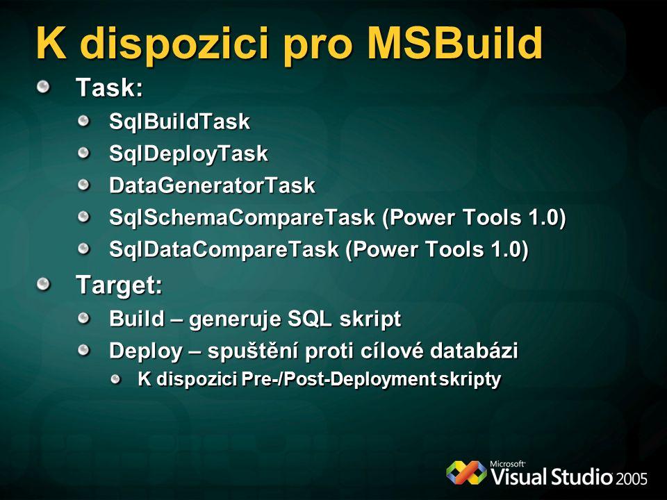 K dispozici pro MSBuild Task:SqlBuildTaskSqlDeployTaskDataGeneratorTask SqlSchemaCompareTask (Power Tools 1.0) SqlDataCompareTask (Power Tools 1.0) Target: Build – generuje SQL skript Deploy – spuštění proti cílové databázi K dispozici Pre-/Post-Deployment skripty