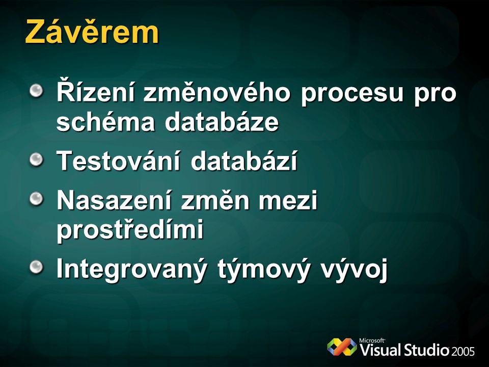 Závěrem Řízení změnového procesu pro schéma databáze Testování databází Nasazení změn mezi prostředími Integrovaný týmový vývoj
