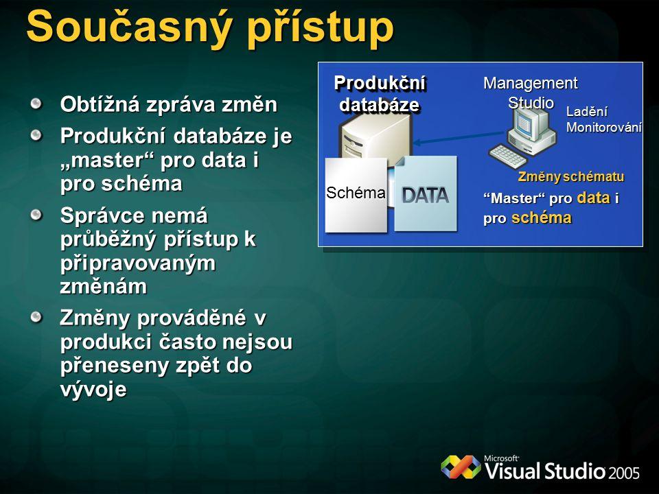 """Současný přístup Obtížná zpráva změn Produkční databáze je """"master pro data i pro schéma Správce nemá průběžný přístup k připravovaným změnám Změny prováděné v produkci často nejsou přeneseny zpět do vývoje Produkční databáze Management Studio Ladění Monitorování Master pro data i pro schéma Schéma Změny schématu"""