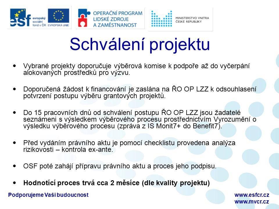 Podporujeme Vaši budoucnostwww.esfcr.cz www.mvcr.cz Schválení projektu  Vybrané projekty doporučuje výběrová komise k podpoře až do vyčerpání alokovaných prostředků pro výzvu.