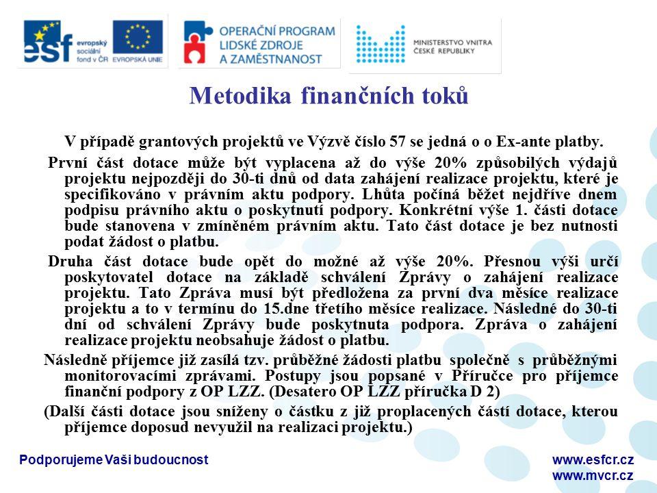 Podporujeme Vaši budoucnostwww.esfcr.cz www.mvcr.cz Metodika finančních toků V případě grantových projektů ve Výzvě číslo 57 se jedná o o Ex-ante platby.