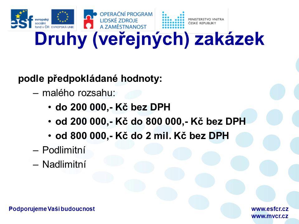 Druhy (veřejných) zakázek podle předpokládané hodnoty: –malého rozsahu: do 200 000,- Kč bez DPH od 200 000,- Kč do 800 000,- Kč bez DPH od 800 000,- Kč do 2 mil.