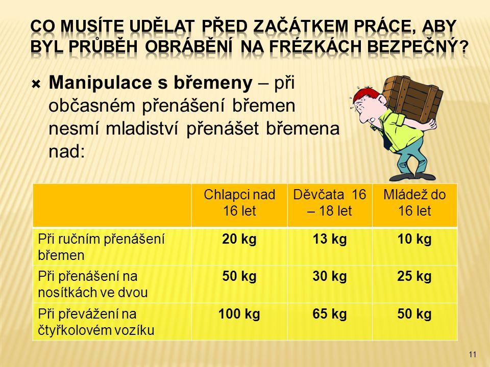 11 Chlapci nad 16 let Děvčata 16 – 18 let Mládež do 16 let Při ručním přenášení břemen 20 kg13 kg10 kg Při přenášení na nosítkách ve dvou 50 kg30 kg25 kg Při převážení na čtyřkolovém vozíku 100 kg65 kg50 kg  Manipulace s břemeny – při občasném přenášení břemen nesmí mladiství přenášet břemena nad: