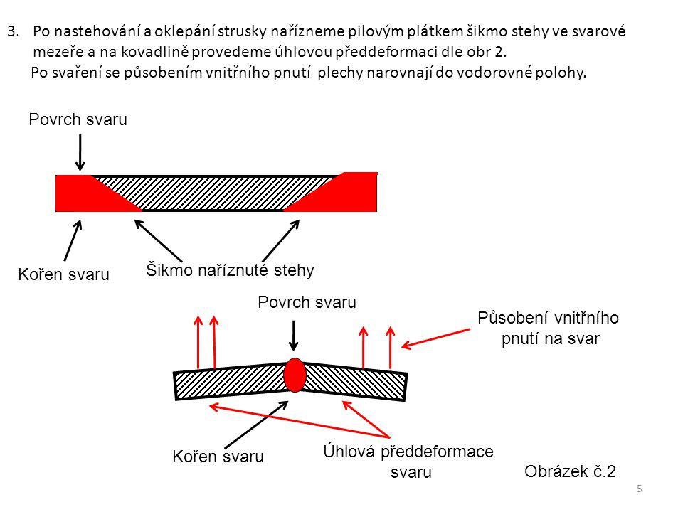 Obrázek č.2 3.Po nastehování a oklepání strusky nařízneme pilovým plátkem šikmo stehy ve svarové mezeře a na kovadlině provedeme úhlovou předdeformaci dle obr 2.