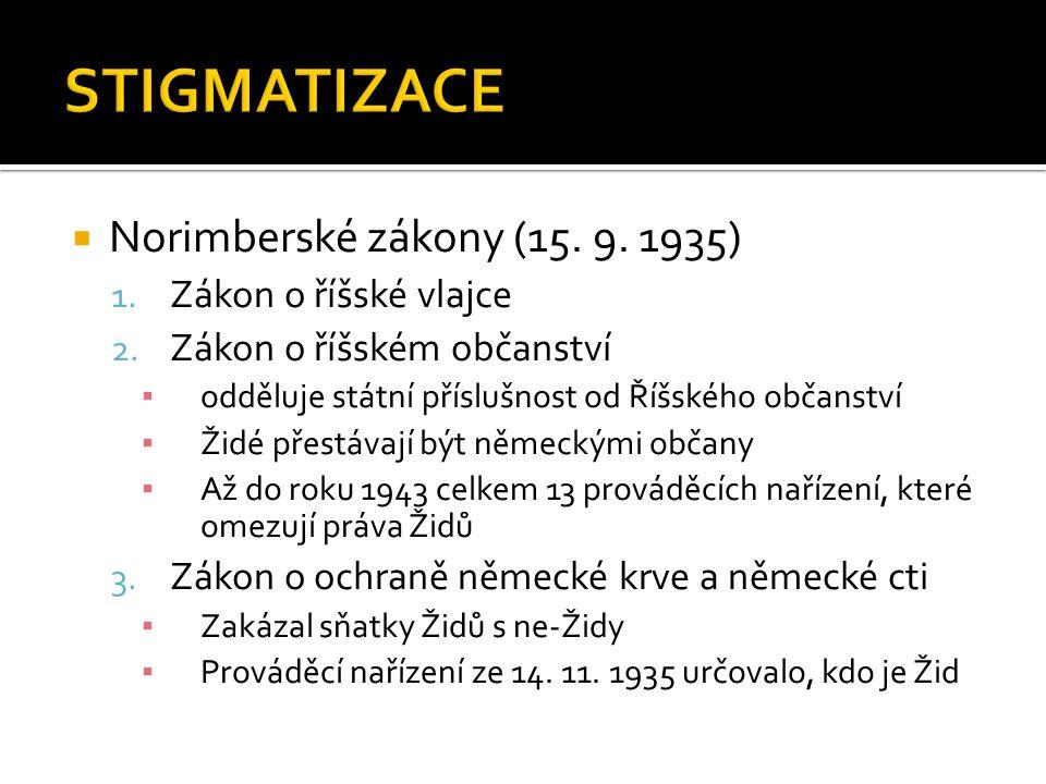  Norimberské zákony (15. 9. 1935) 1. Zákon o říšské vlajce 2.