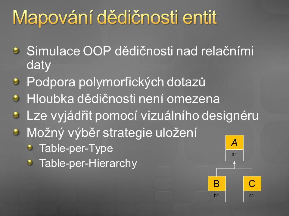 Simulace OOP dědičnosti nad relačními daty Podpora polymorfických dotazů Hloubka dědičnosti není omezena Lze vyjádřit pomocí vizuálního designéru Možný výběr strategie uložení Table-per-Type Table-per-Hierarchy A a1 B b1 C c1