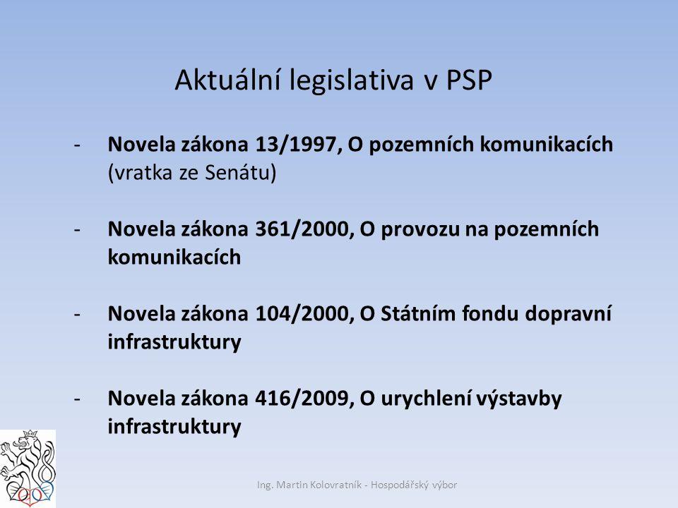 Aktuální legislativa v PSP Ing.
