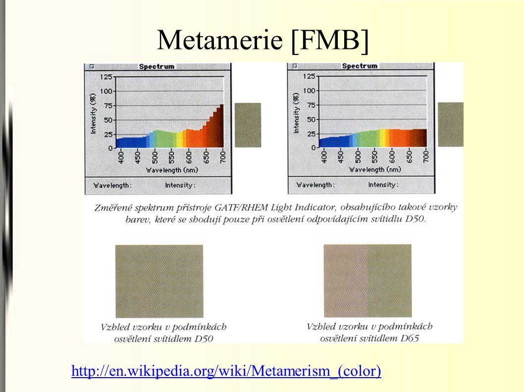 Metamerie [FMB] http://en.wikipedia.org/wiki/Metamerism_(color)