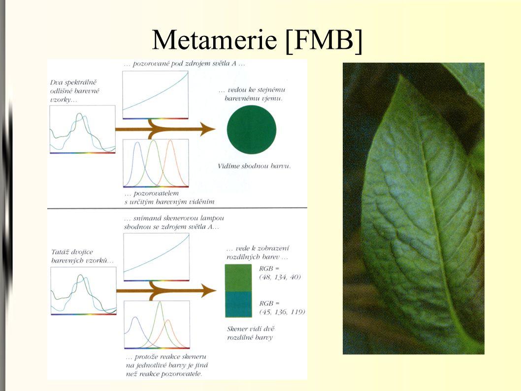 Metamerie [FMB]