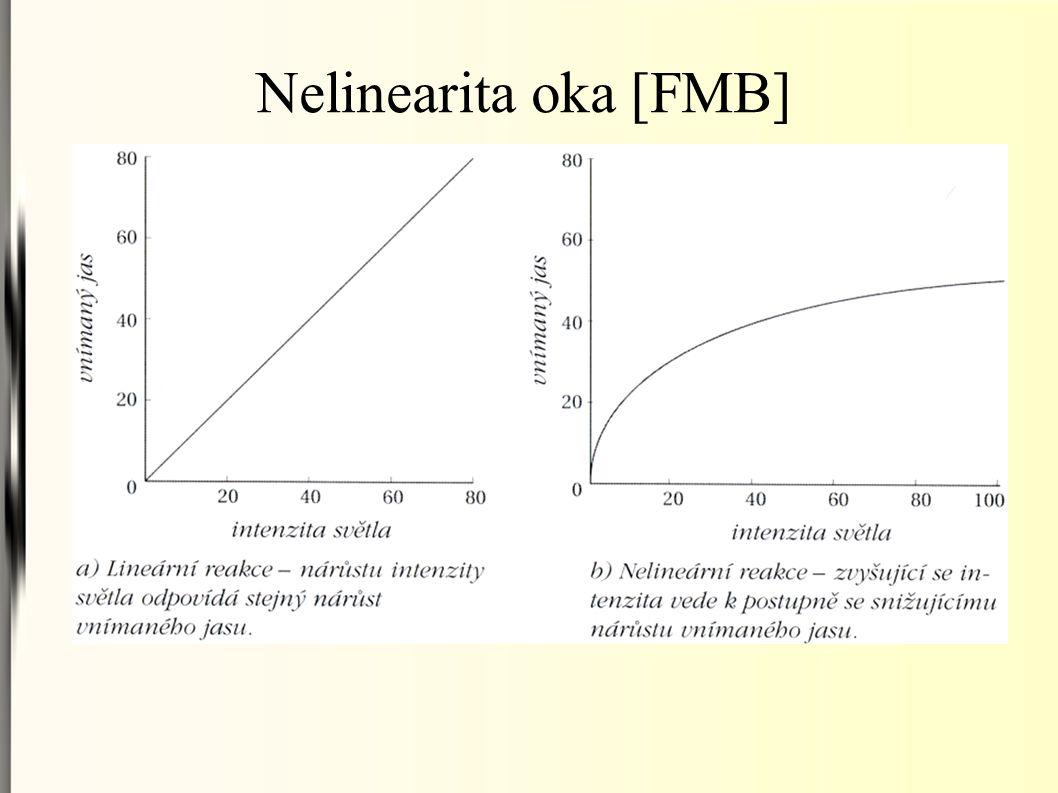 Nelinearita oka [FMB]