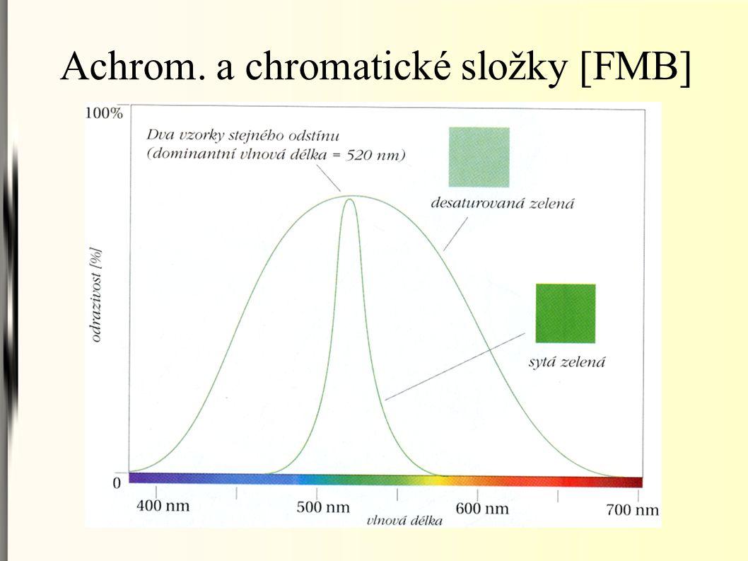 Achrom. a chromatické složky [FMB]