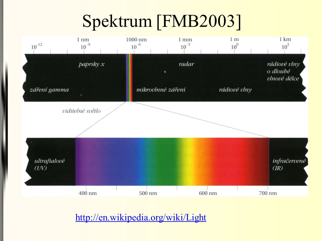 Spektrum [FMB2003] http://en.wikipedia.org/wiki/Light