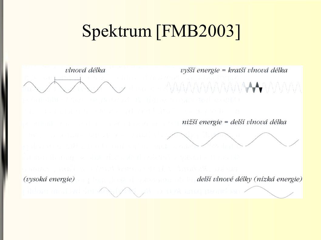 Spektrum [FMB2003]