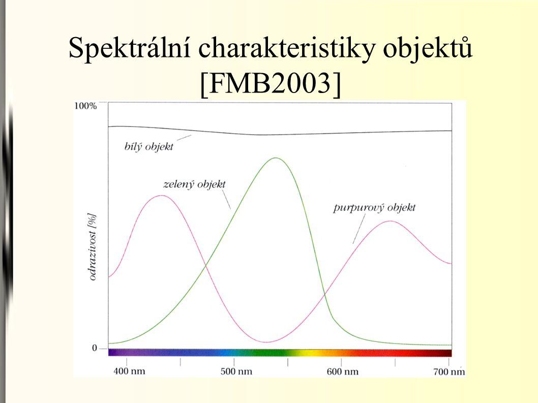 Spektrální charakteristiky objektů [FMB2003]