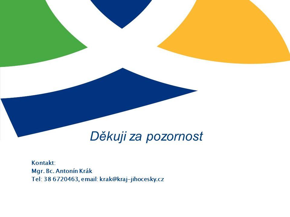Děkuji za pozornost Kontakt: Mgr. Bc. Antonín Krák Tel: 38 6720463, email: krak@kraj-jihocesky.cz
