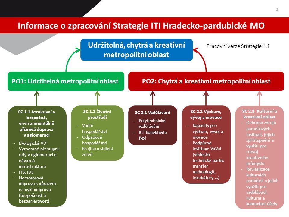 Informace o zpracování Strategie ITI Hradecko-pardubické MO 3 Udržitelná, chytrá a kreativní metropolitní oblast PO1: Udržitelná metropolitní oblastPO2: Chytrá a kreativní metropolitní oblast SC 1.1 Atraktivní a bezpečná, environmentálně příznivá doprava v aglomeraci -Ekologická VD -Významné přestupní uzly v aglomeraci a návazná infrastruktura -ITS, IDS -Nemotorová doprava s důrazem na cyklodopravu (bezpečnost a bezbariérovost) SC 1.2 Životní prostředí -Vodní hospodářství -Odpadové hospodářství -Krajina a sídlení zeleň SC 2.1 Vzdělávání -Polytechnické vzdělávání -ICT konektivita škol SC 2.2 Výzkum, vývoj a inovace -Kapacity pro výzkum, vývoj a inovace -Podpůrné instituce VaVaI (vědecko technické parky, transfer technologií, inkubátory …) SC 2.3 Kulturní a kreativní oblast -Ochrana zdrojů paměťových institucí, jejich zpřístupnění a využití pro rozvoj kreativního průmyslu -Revitalizace kulturních památek a jejich využití pro vzdělávací, kulturní a komunitní účely Pracovní verze Strategie 1.1