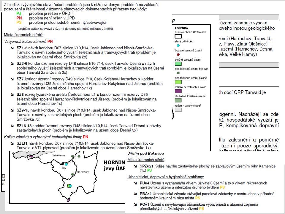 Tanvald Přehled stavu ÚPD Stručný, jasný, věcný popis Výčet jevů po obcích Přehled záměrů Karty obcí SWOT se stručným shrnutím + kartogram k tématu Souhrnná SWOT za pilíře s popisem obcí proč tak bylo hodnoceno + předpokládaný vývoj Označení problémů dle jejich řešitelnosti Výkresy přehledné, vhodné mapové značky Vhodně zvolený formát tištěných výkresů Zapracování válečných hrobů