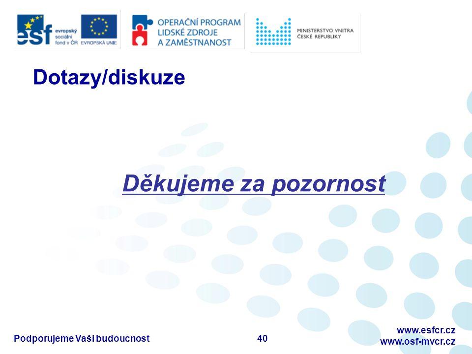 Dotazy/diskuze Děkujeme za pozornost www.esfcr.cz www.osf-mvcr.cz Podporujeme Vaši budoucnost40
