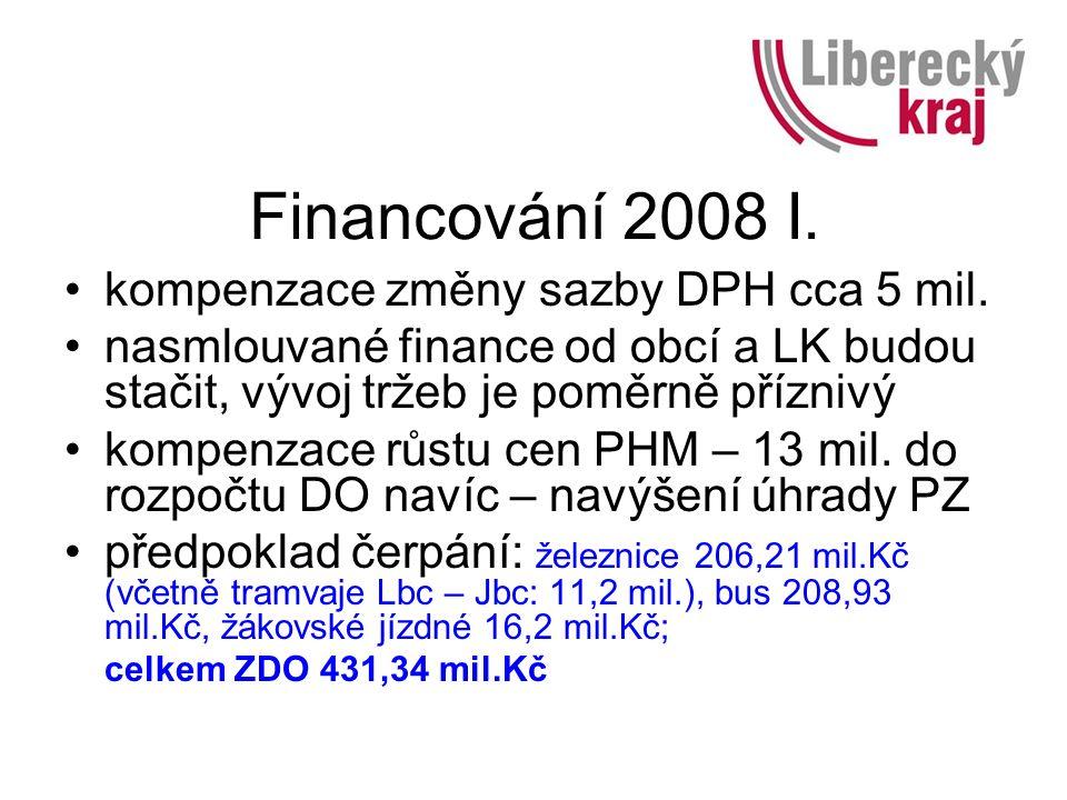 Financování 2008 I. kompenzace změny sazby DPH cca 5 mil.