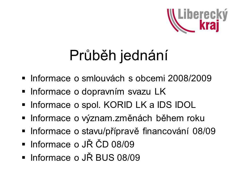 Průběh jednání  Informace o smlouvách s obcemi 2008/2009  Informace o dopravním svazu LK  Informace o spol.