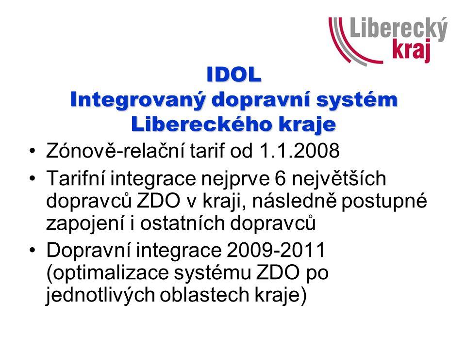 Významné změny DO 2008 stabilizace situace v MHD Česká Lípa dodávka nových odbavovacích zařízení do autobusů, financování z rozpočtu LK příprava krajské karty (OpusCard) vč.