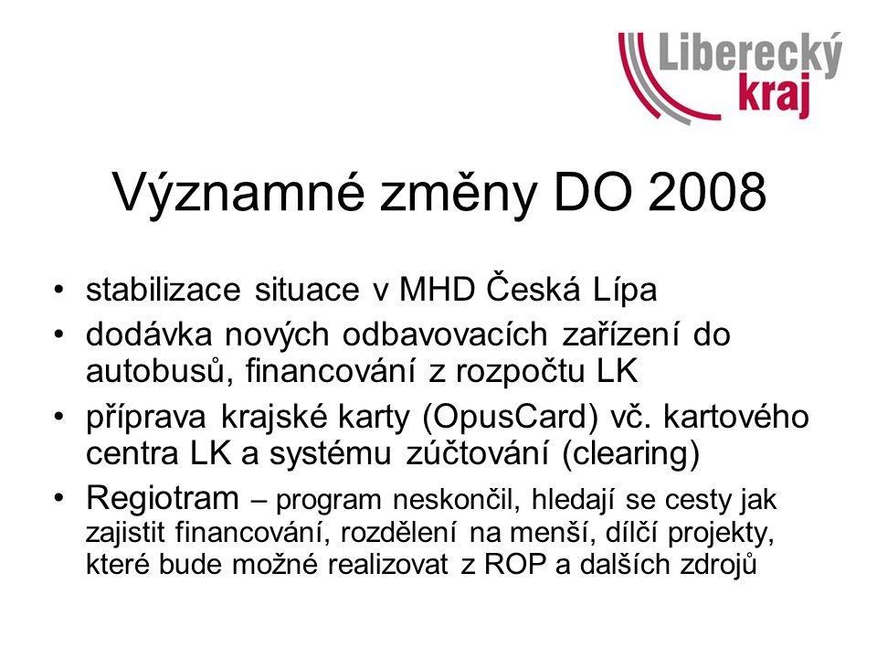 Financování 2007 Vyhodnocení s dopravci 2007 po auditech – hospodaření společností, náklady ZDO až na dílčí položky, tržby na linkách, provozní investice – průměrné stáří voz.