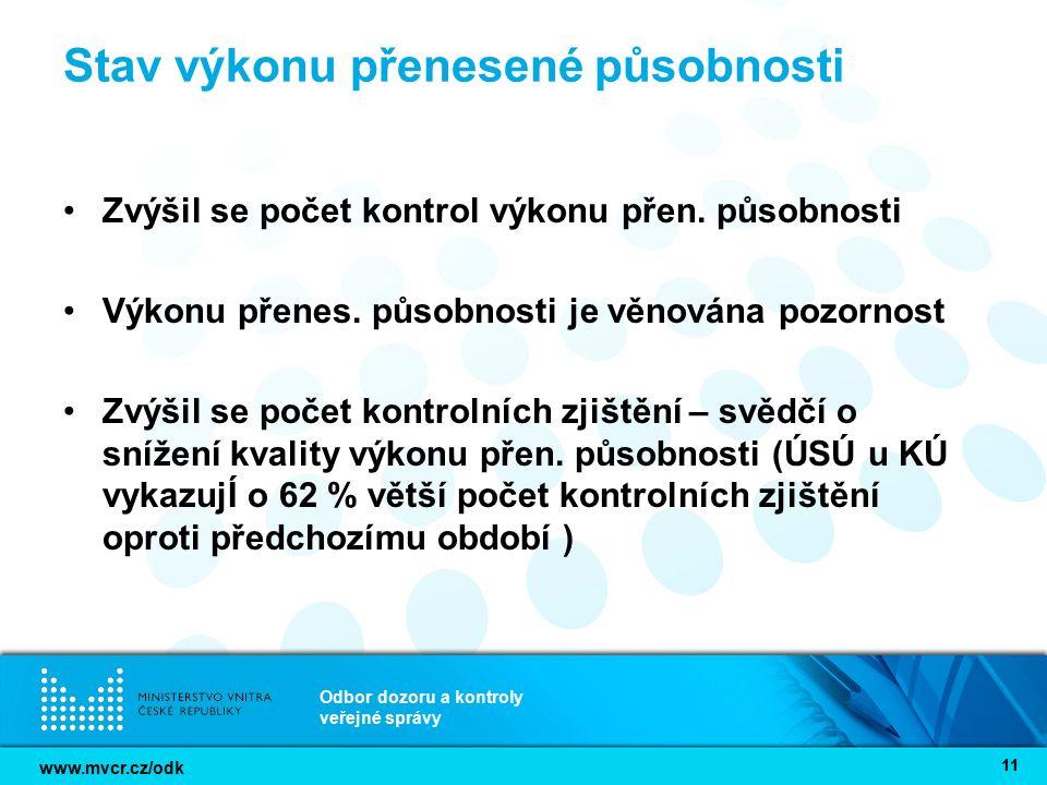 www.mvcr.cz/odk Odbor dozoru a kontroly veřejné správy 11 Stav výkonu přenesené působnosti Zvýšil se počet kontrol výkonu přen. působnosti Výkonu přen