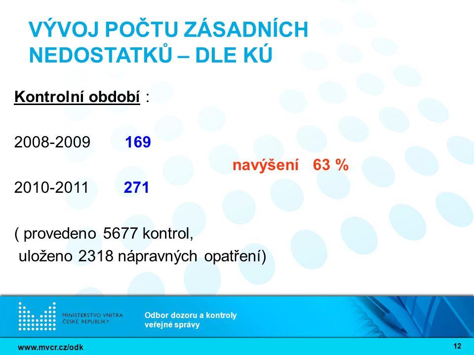 www.mvcr.cz/odk Odbor dozoru a kontroly veřejné správy 12 VÝVOJ POČTU ZÁSADNÍCH NEDOSTATKŮ – DLE KÚ Kontrolní období : 2008-2009 169 navýšení 63 % 201