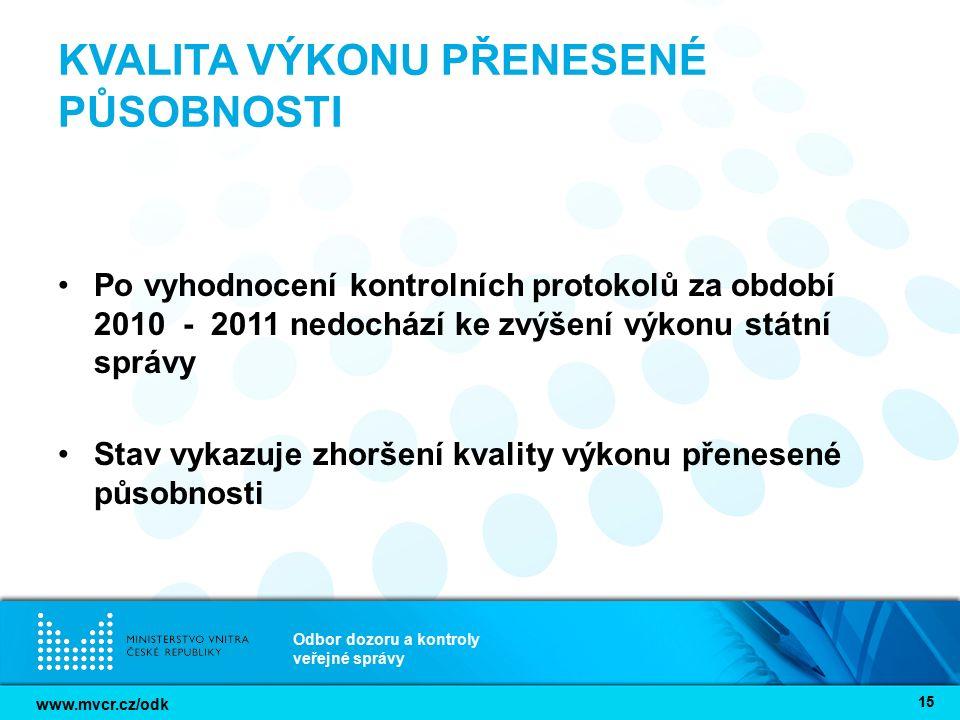 www.mvcr.cz/odk Odbor dozoru a kontroly veřejné správy 15 KVALITA VÝKONU PŘENESENÉ PŮSOBNOSTI Po vyhodnocení kontrolních protokolů za období 2010 - 20