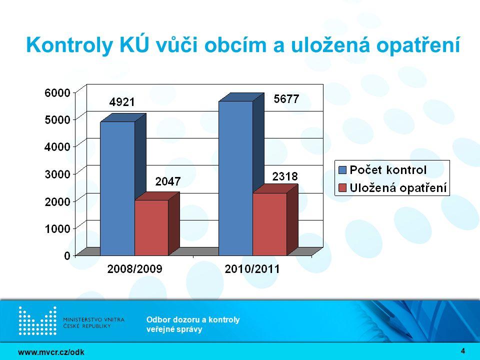 www.mvcr.cz/odk Odbor dozoru a kontroly veřejné správy 4 Kontroly KÚ vůči obcím a uložená opatření