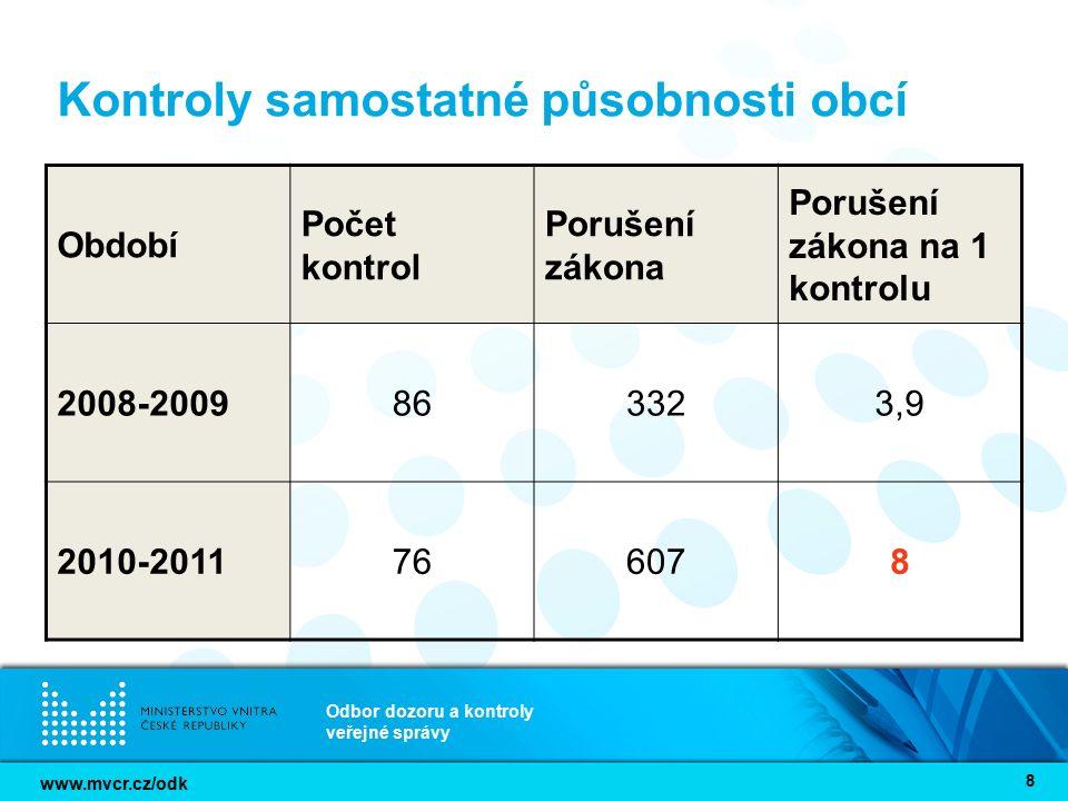 www.mvcr.cz/odk Odbor dozoru a kontroly veřejné správy 9 Další poznatky z HZ 2010/2011 V HZ podrobněji popsána agenda silničních spr.