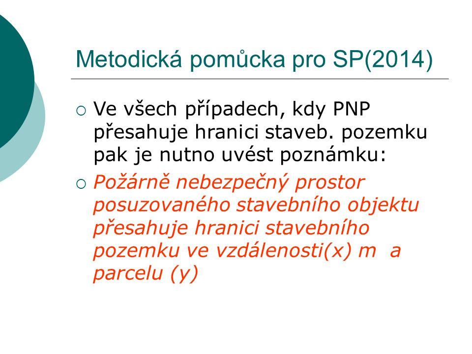 Metodická pomůcka pro SP(2014)  Ve všech případech, kdy PNP přesahuje hranici staveb.